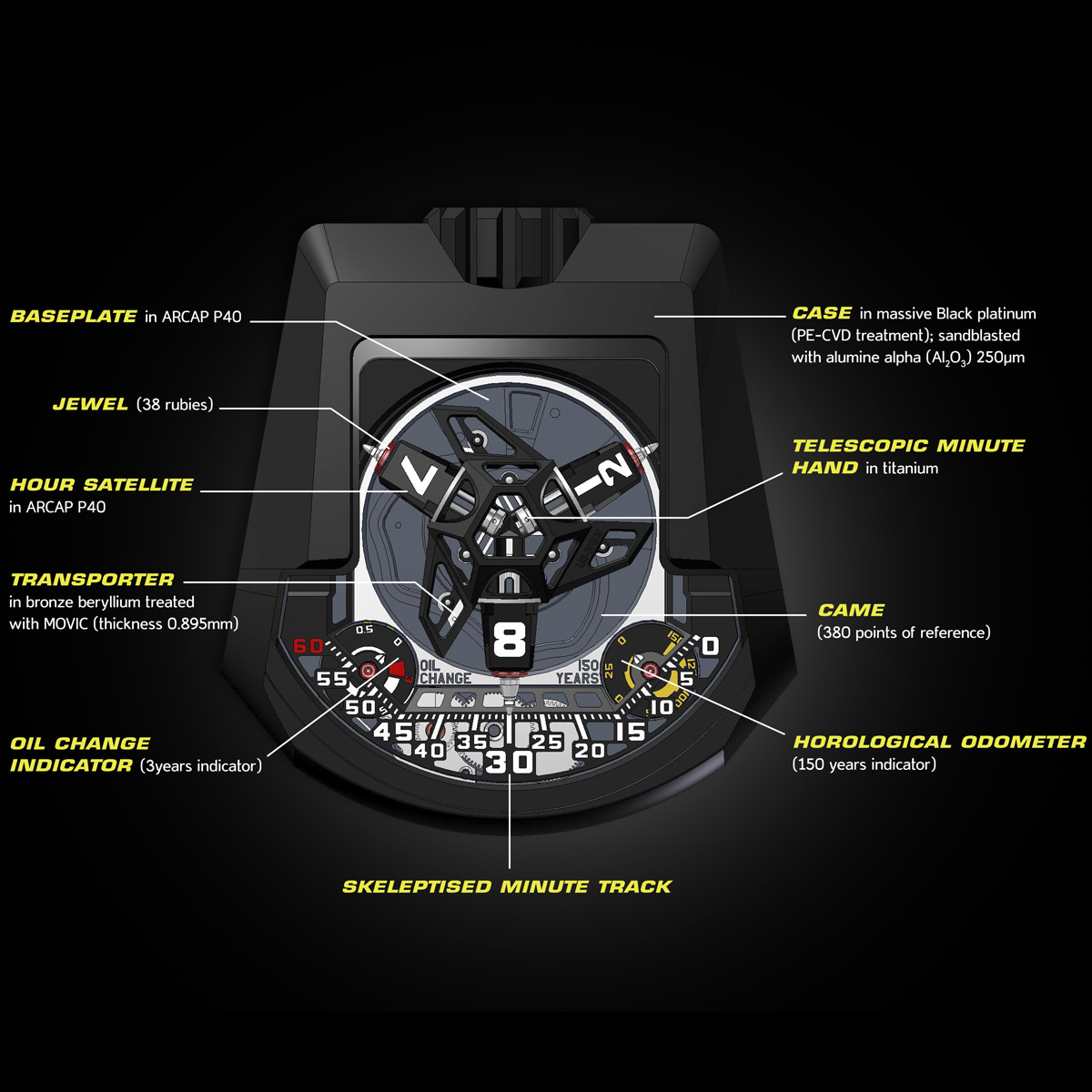 The Watch Quote: Photo - Urwerk UR-203